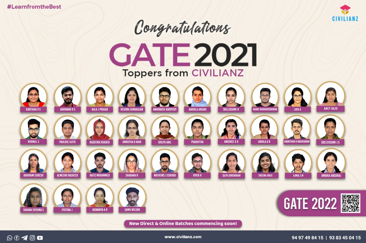 GATE 2021 Toppers – Congratulations from Team Civilianz