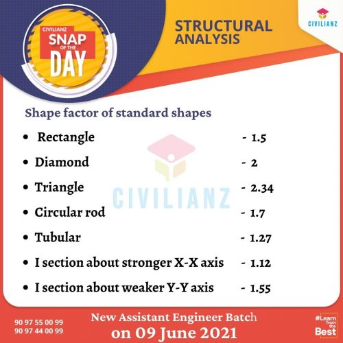 CIVIL SNAPS – STRUCTURAL ANALYSIS