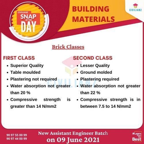 CIVIL SNAPS – BUILDING MATERIALS