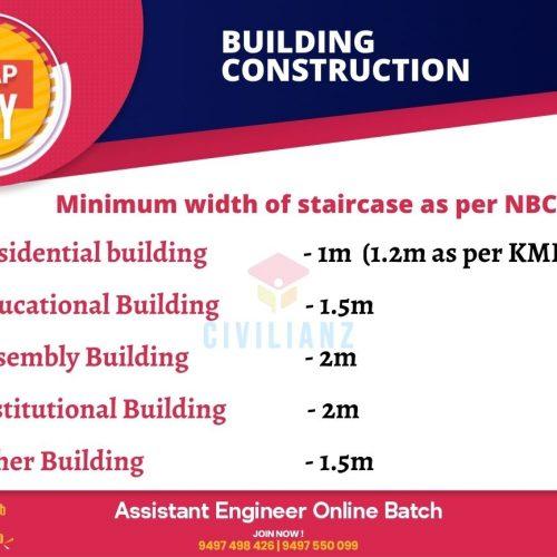 CIVIL SNAPS – BUILDING CONSTRUCTION