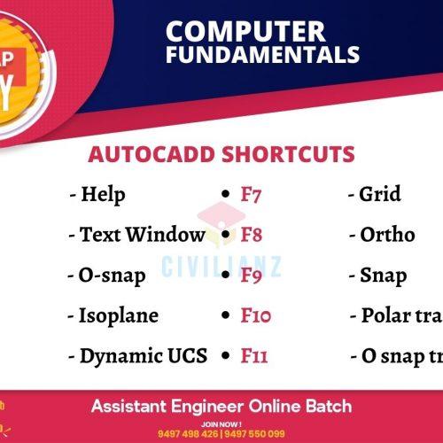 CIVIL SNAPS – COMPUTER FUNDAMENTALS