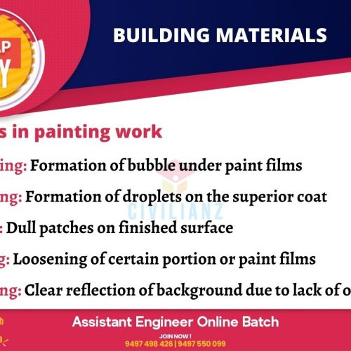 CIVIL SNAPS – BUILDING MATERIALS – DEFECTS IN PAINTING
