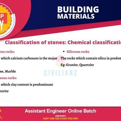 CIVIL SNAPS – BUILDING MATERIALS – CHEMICAL CLASSIFICATION