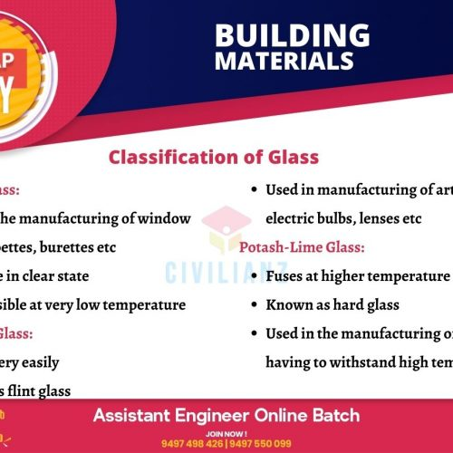 CIVIL SNAPS – BUILDING MATERIALS – CLASSIFICATION OF GLASS