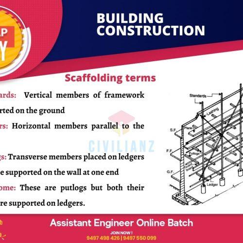 CIVIL SNAPS – BUILDING CONSTRUCTION – SCAFFOLDING TERMS