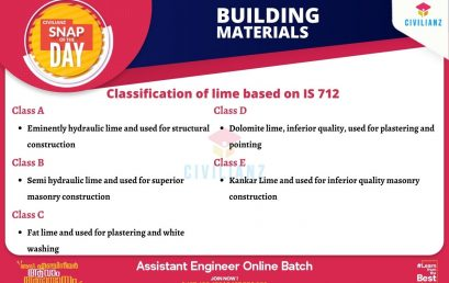 CIVIL SNAPS – BUILDING MATERIALS – CLASSIFICATION OF LIME